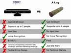 kinect vs log