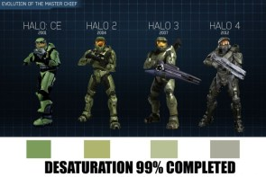 Halo – Evolution of Master Chief