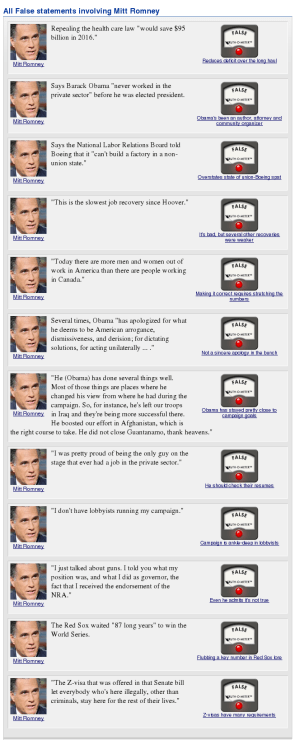 How truthful has Romney been?