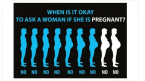 when is it ok to ask a woman if she is pregnant