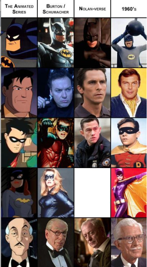 batman casts
