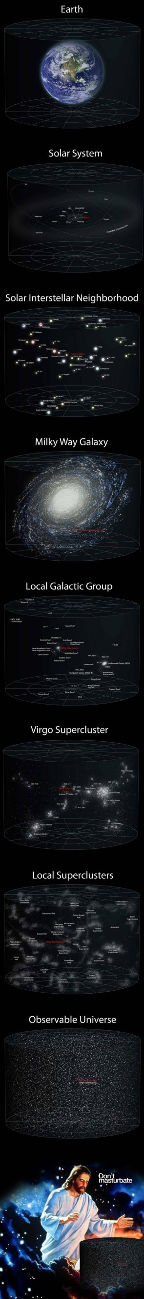 the religious universe