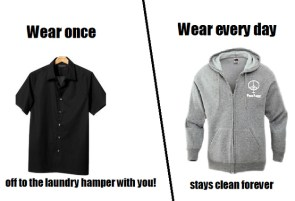 wear once vs every day