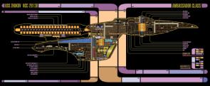 ambassador class diagram
