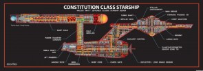 consitituation class starship diagram