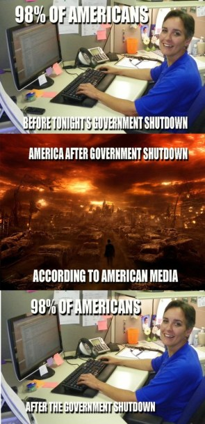 before and after the shutdown