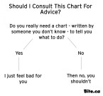 Should I consult this chart for advice