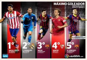 maximo goleador