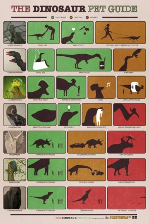 the dinosaur pet guid