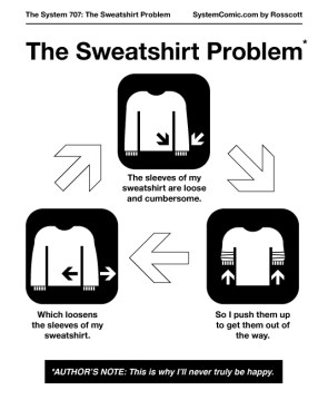 the sweatshit problem