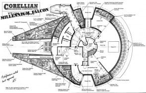 millenium falcon blueprints