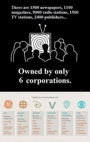 Media owned by 6 corporations