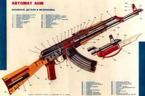 ak-47 breakdown
