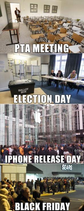 Politics vs phones