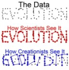 The Data – Science vs Religion