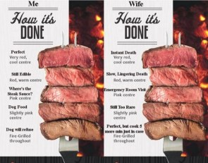 How steak is done