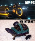 My PC vs My Internet
