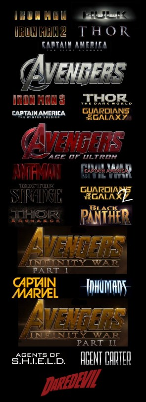 The Movies of Marvel