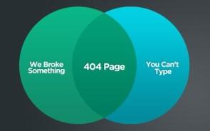 404 Venn