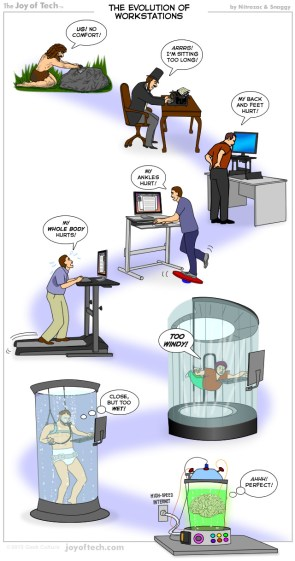 Evolution of Workstations