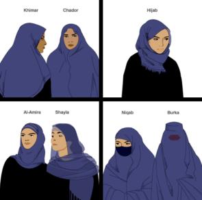 Female Coverings