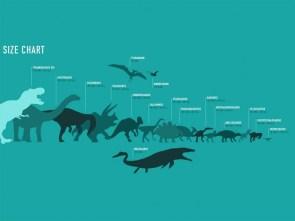 Jurassic Park Size Chart