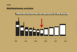 Mobile Phone Porn Viewing Evolution