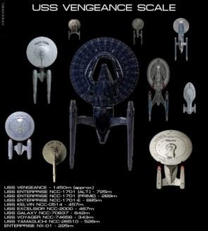 USS Vengeance Scale