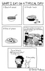 What I eat on a typical day