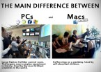 the difference between PC and Macs