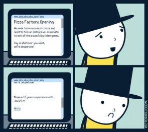Pizza Factory Opening