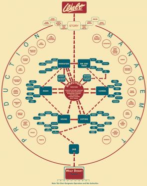 Walt's chart of wtf