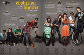 Evolution of the Hipster 2000-2009