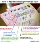 how to read your losing powerball ticket