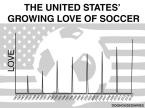 the united states' growing love of soccer