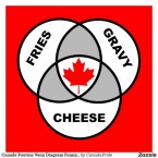 Canadian Venn Diagram