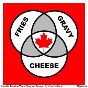 Canadian Venn Diagram