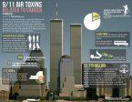 9-11 Air Toxins