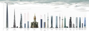 kingdom tower is going to be huge