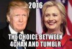 2016 – The choice between 4chan and tumblr