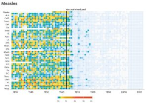 Measles Infections after vaccinations