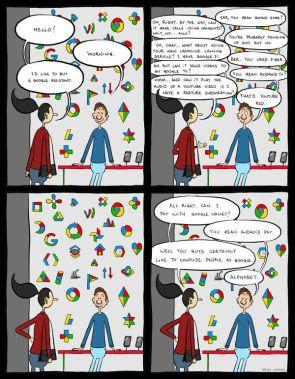 google confusement
