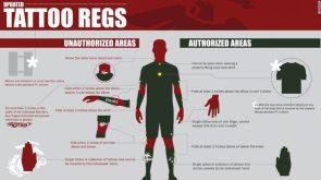 updated tattoo regs