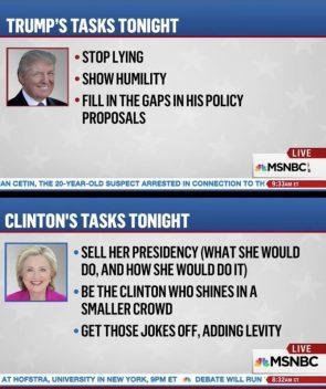 Tump vs Hillary – Goals