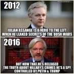 Julian Assange 2012 vs 2016