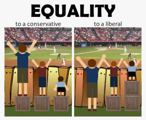 equality to a conservative vs liberal