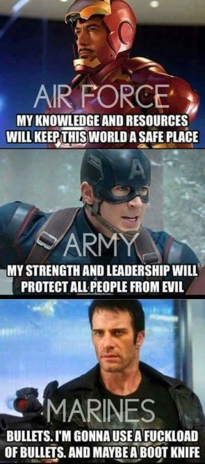 Avengers Military Roles