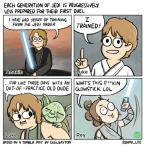 Jedi Generation Degrading
