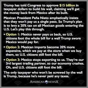 15 Billion well spent
