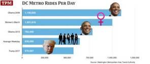 Metro Rides